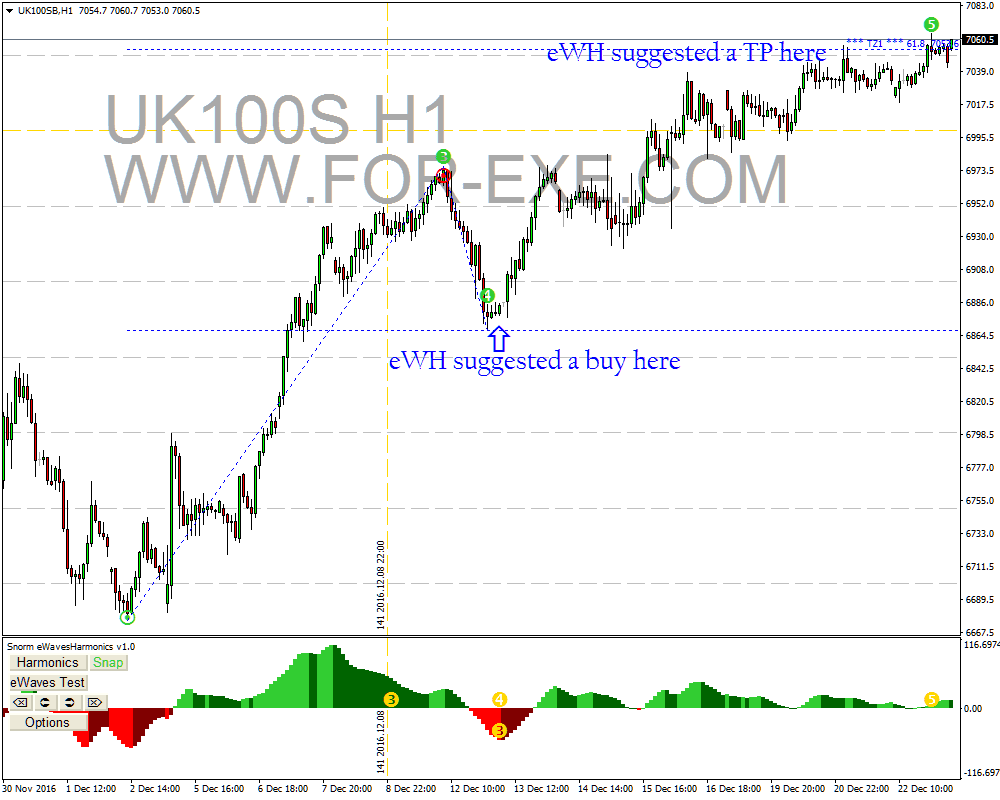 Forex blog uk
